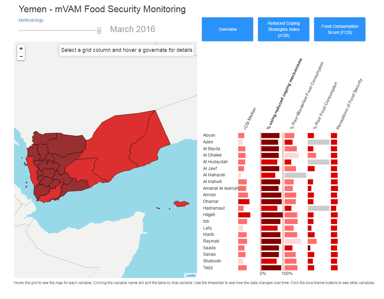 yemen-mvam-food-security-monitoring